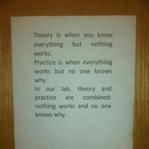 Theorie und Praxis kombiniert